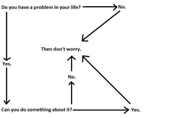 Worry? Me?!